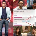 Bigg Boss 7: Is Salman Khan seeking revenge against Kushal Tandon?
