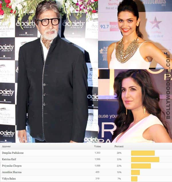 Is Katrina Kaif better suited than Deepika Padukone to play Amitabh Bachchan's daughter in Piku?