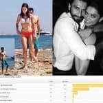 Ranbir Kapoor-Katrina Kaif more sizzling than Ranveer Singh-Deepika Padukone!