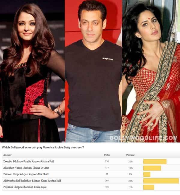 Aishwarya Rai Bachchan, Salman Khan and Katrina Kaif voted as the probable Archietrio!