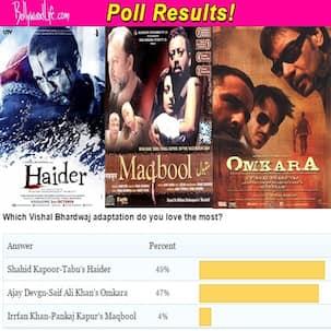 Shahid Kapoor's Haider better than Ajay Devgn's Omkara and Irrfan Khan's Maqbool, say fans!