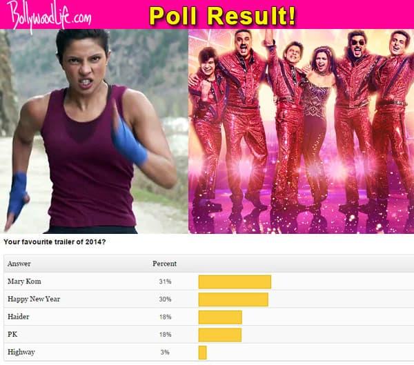 Priyanka Chopra's Mary Kom beats Shah Rukh Khan's Happy New Year to become the best trailer of 2014