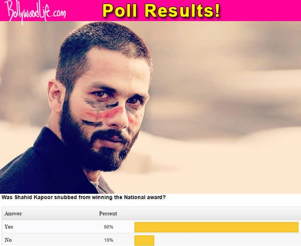 90% of fans think Shahid Kapoor was snubbed at the National Awards!