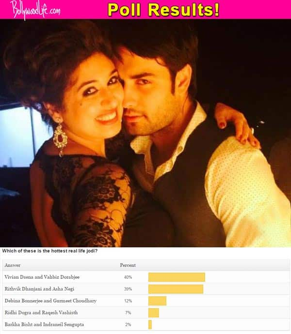 BollywoodLife TV Awards 2015: Fans choose Vivian Dsena and Vahbiz Dorabjee as the hottest real life jodi!