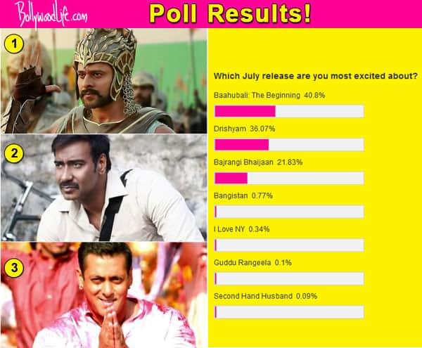 Baahubali a BETTER watch than Salman Khan's Bajrangi Bhaijaan and Ajay Devgn's Drishyam, think fans!