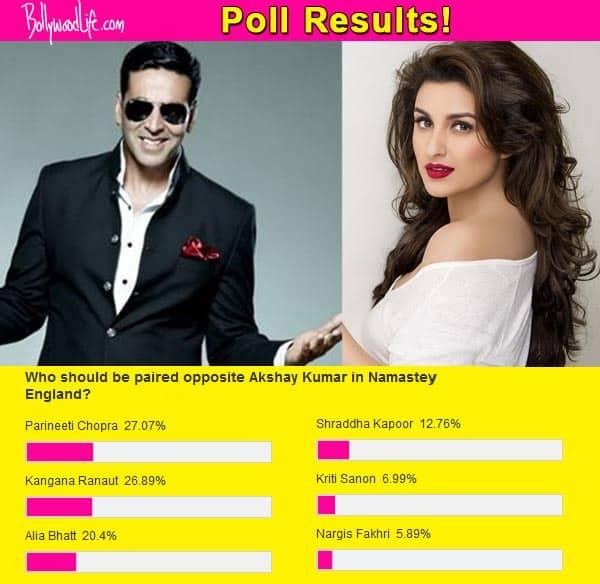 Parineeti Chopra beats Kangana Ranaut, Alia Bhatt, Shraddha Kapoor to be best suited fresh pairing for Akshay Kumar!