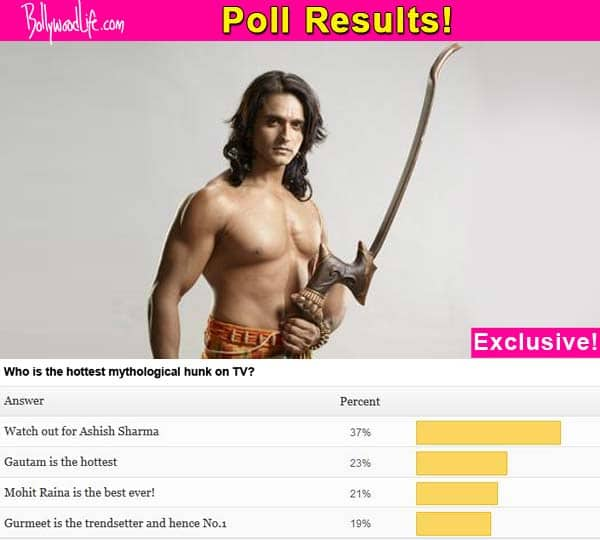 Divinely desirable: Fans vote Ashish Sharma as the hottest mythological hunk!