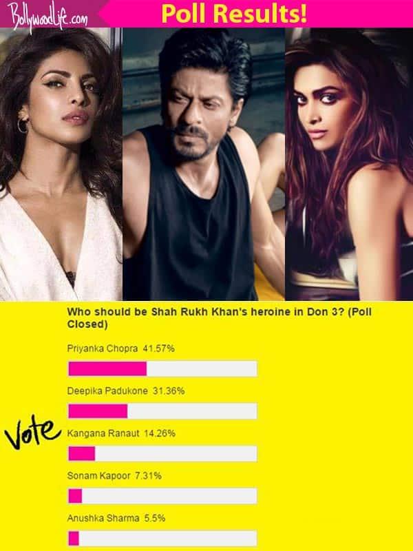 Priyanka Chopra BEATS Deepika Padukone to be fans' choice for Shah Rukh Khan's heroine in Don 3!