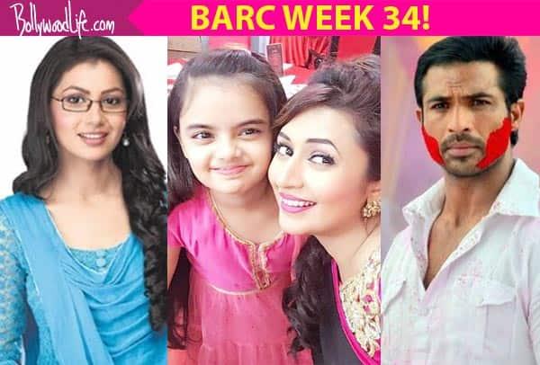 Kumkum Bhagya, Yeh Hai Mohabbatein, Saath Nibhaana Saathiya – Top 10 shows this week!