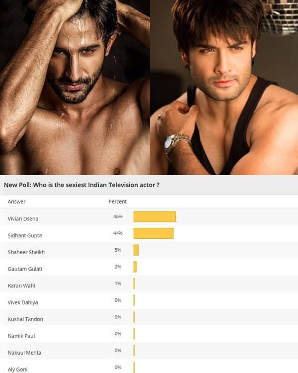 Vivian Dsena and Sidhant Gupta sexier than Shaheer Sheikh, say fans!
