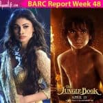 BARC Report Week 48: Jungle Book takes over television while Naagin 2 maintains its No. 1 position