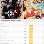 It's a tie! Farhan Akhtar-Shraddha Kapoor's Rock On 2 and Tusshar Kapoor's Kyaa Kool Hain Hum 3 voted as worst sequels of 2016