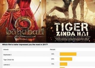 Baahubali 2 beats Tiger Zinda Hai and Raees to become the best trailer of 2017
