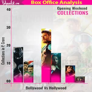 After Black Panther steamrolled over Aiyaary at the box office, here's why Bollywood should stop taking on superhero films!