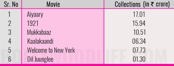 1st-Quarter-Movie-Chart