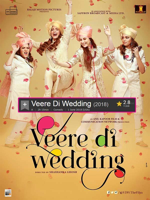 Veerey-di-Wedding