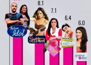 Indian Idol 10, Naagin 3, Taarak Mehta Ka Ooltah Chashmah - Here are the top 10 TV shows of the week